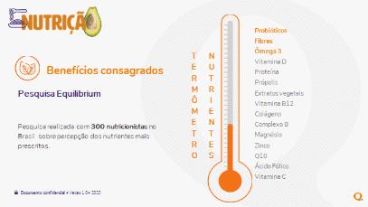 Termômetro dos ingredientes: saiba quais são os ingredientes mais falados e prescritos, pelos nutricionistas